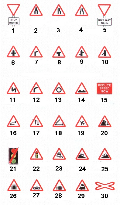 Road Traffic Signs and Their Meaning